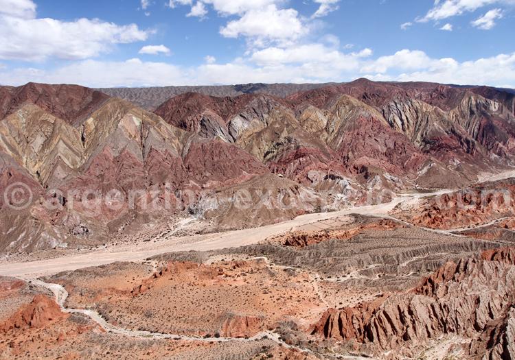 Formations géologiques, Nord Ouest Argentin