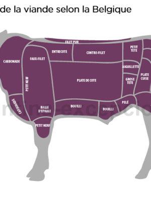 Découpe de la viande en Belgique