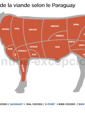 Découpe de la viande au Paraguay