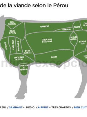 Découpe de la viande au Pérou