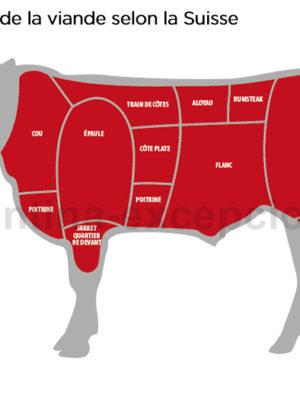 Découpe de la viande en Suisse